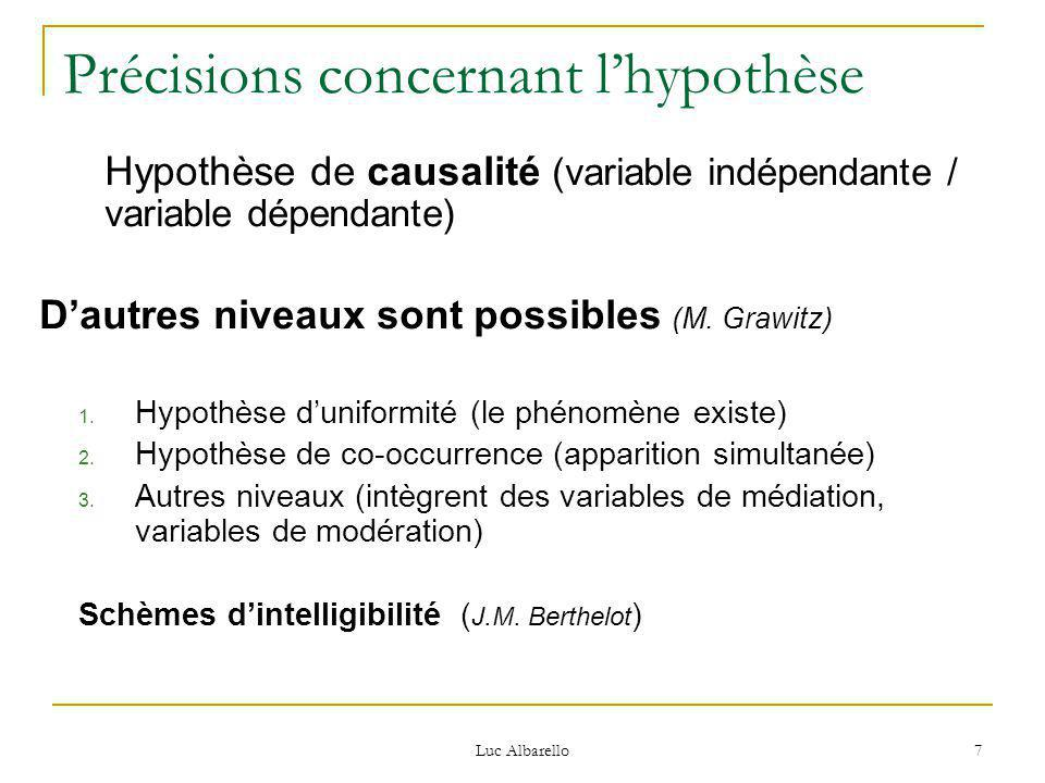 Précisions concernant l'hypothèse