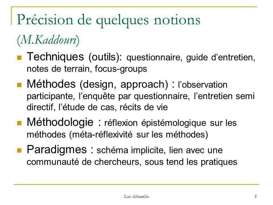 Précision de quelques notions (M.Kaddouri)