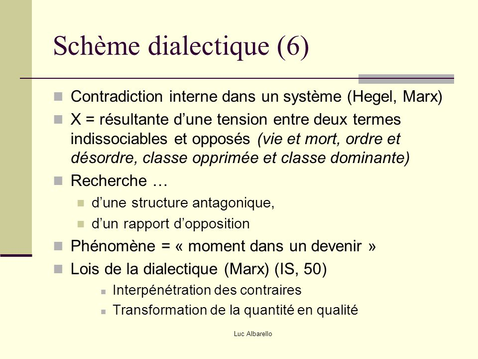 Schème dialectique (6) Contradiction interne dans un système (Hegel, Marx)