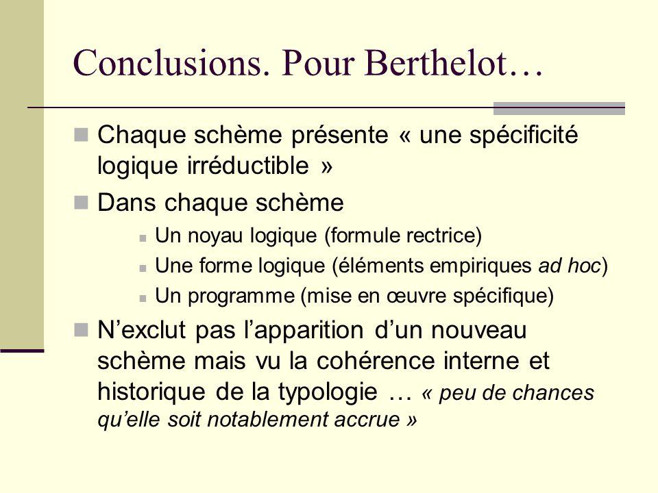 Conclusions. Pour Berthelot…