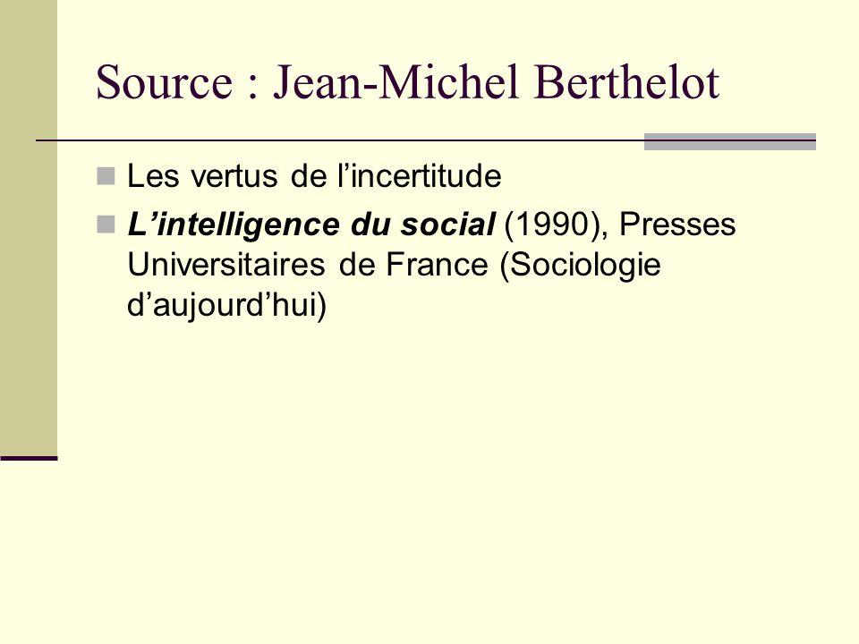 Source : Jean-Michel Berthelot