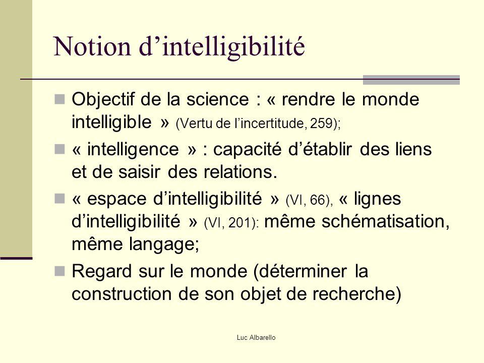 Notion d'intelligibilité