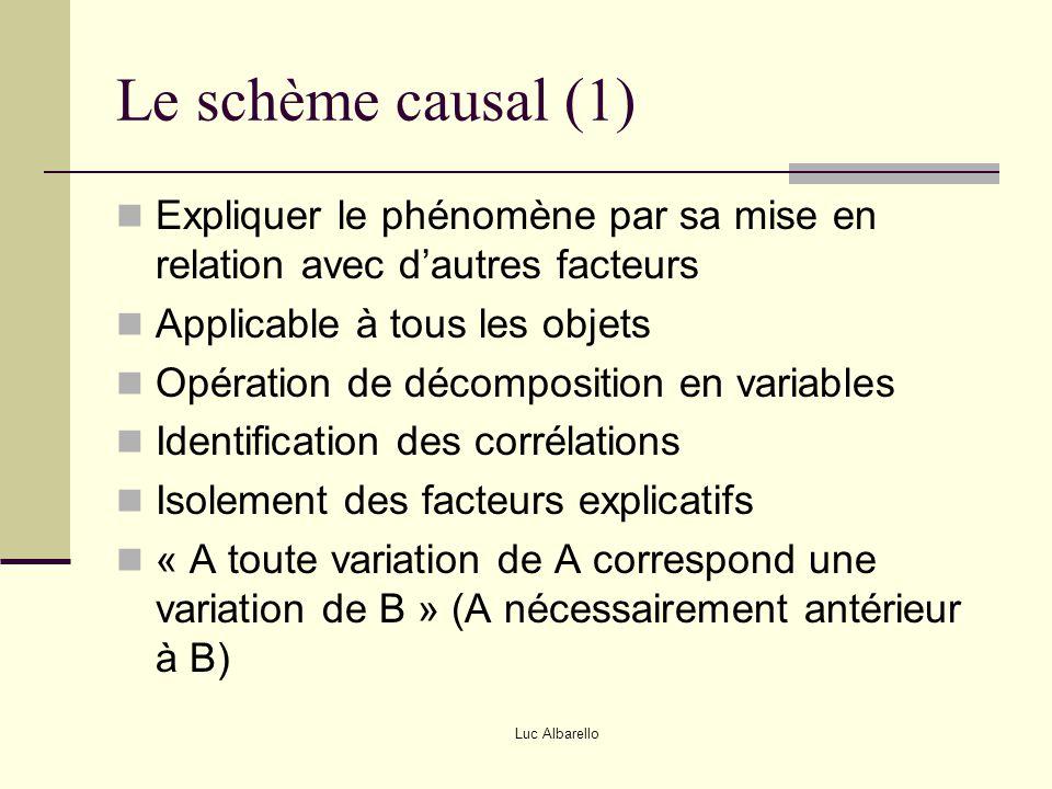 Le schème causal (1) Expliquer le phénomène par sa mise en relation avec d'autres facteurs. Applicable à tous les objets.
