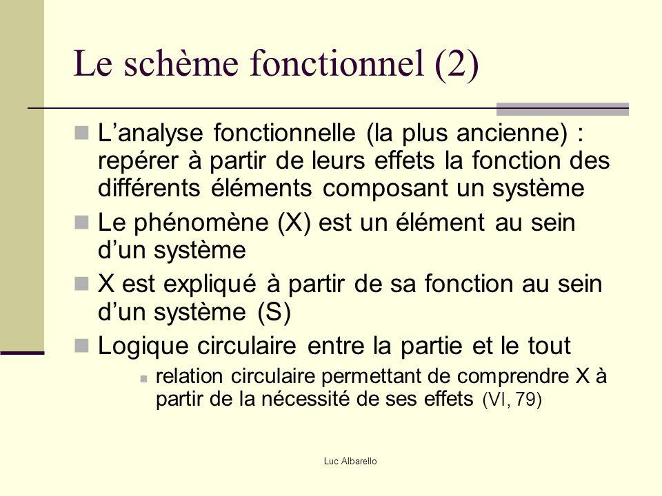 Le schème fonctionnel (2)