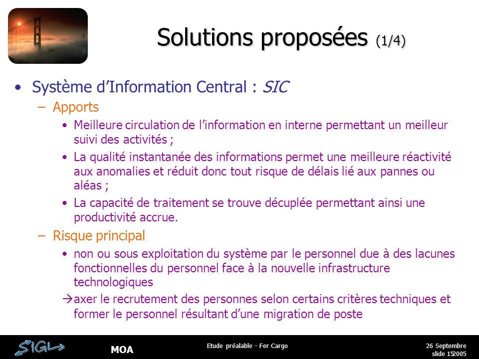 Solutions proposées (1/4)