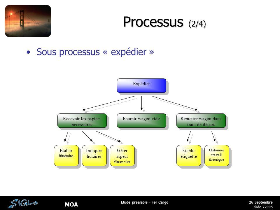 Processus (2/4) Sous processus « expédier » Expédier
