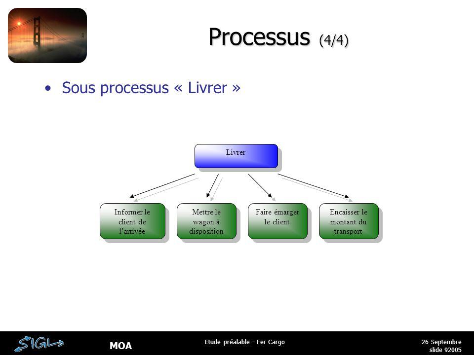 Processus (4/4) Sous processus « Livrer » Livrer