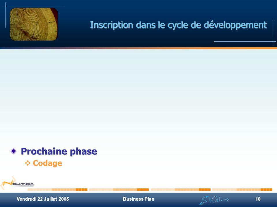 Inscription dans le cycle de développement
