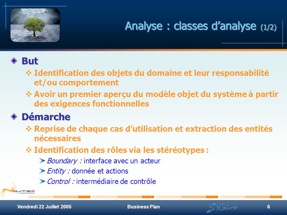 Analyse : classes d'analyse (1/2)