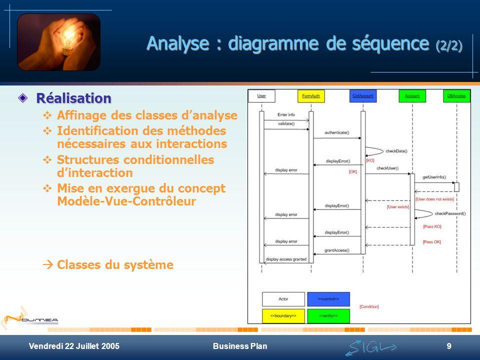 Analyse : diagramme de séquence (2/2)