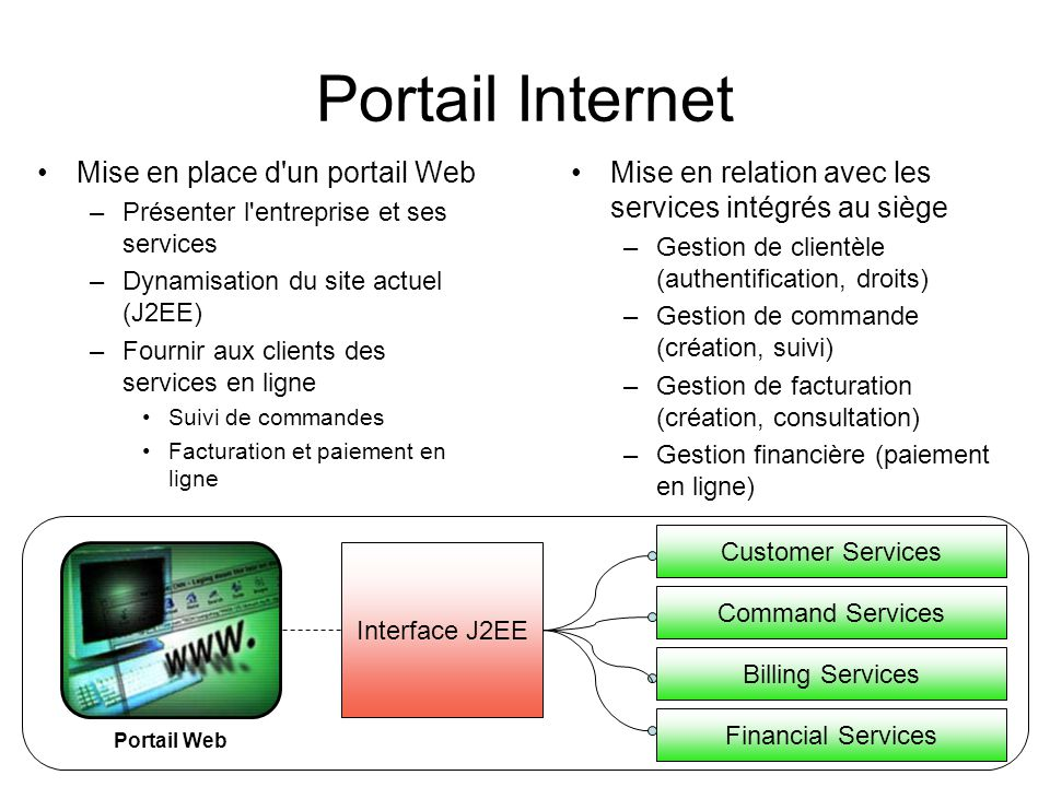 Portail Internet Mise en place d un portail Web
