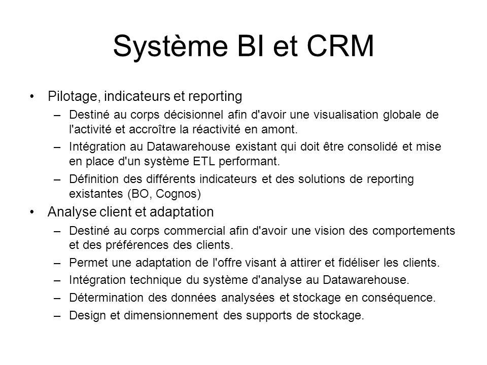 Système BI et CRM Pilotage, indicateurs et reporting