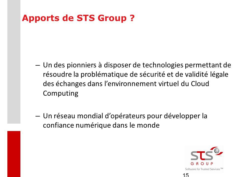 Apports de STS Group