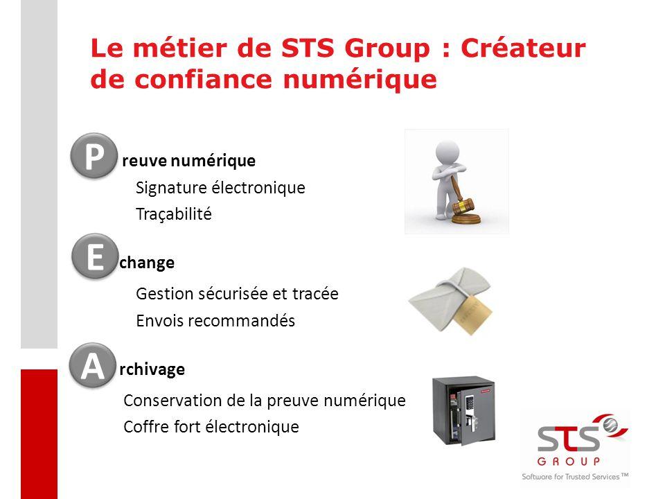 Le métier de STS Group : Créateur de confiance numérique