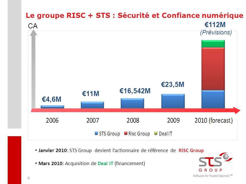 Le groupe RISC + STS : Sécurité et Confiance numérique