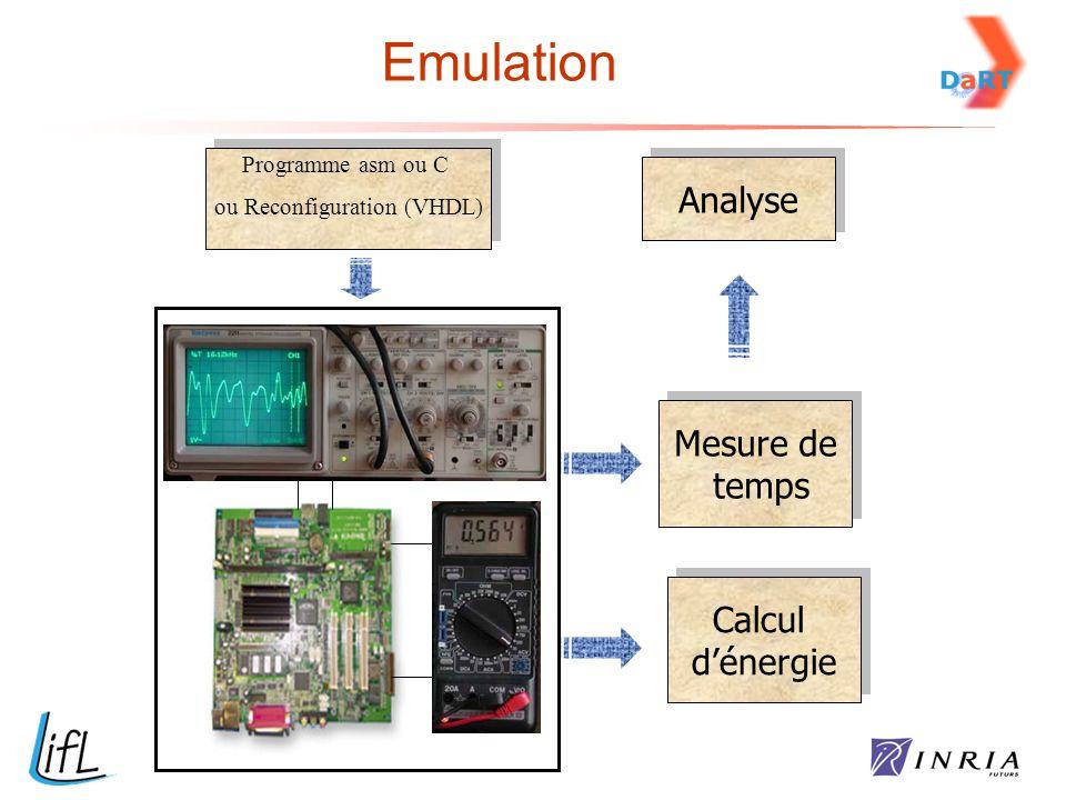 ou Reconfiguration (VHDL)