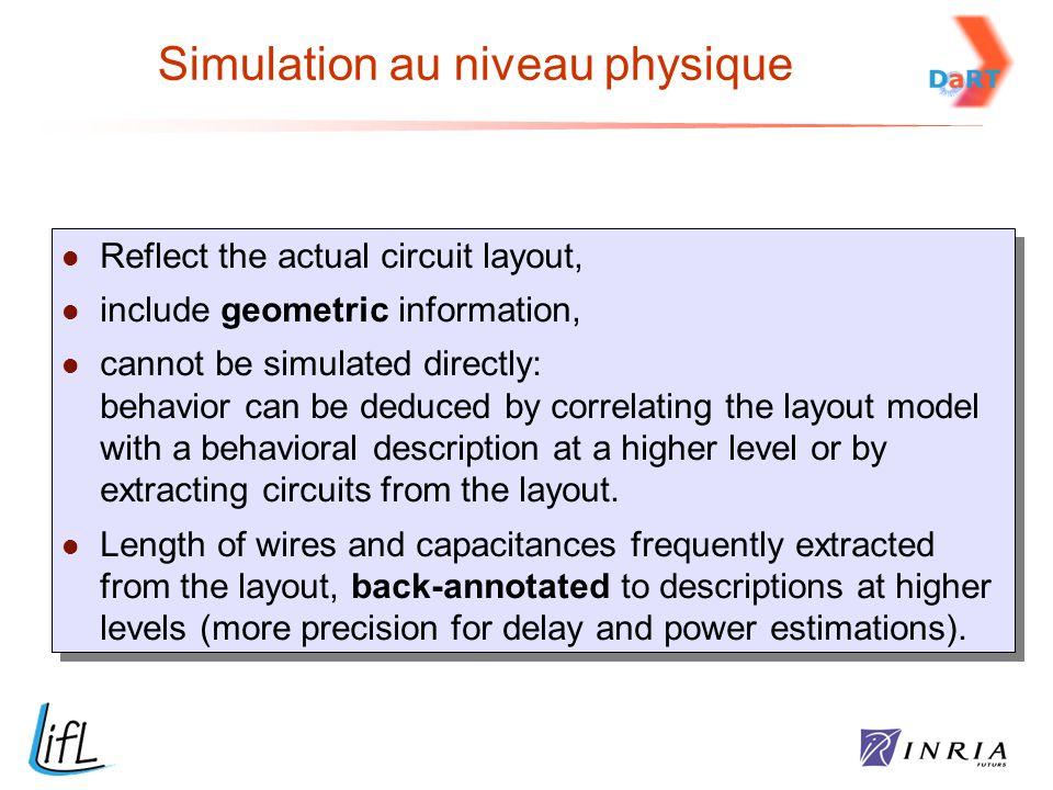 Simulation au niveau physique