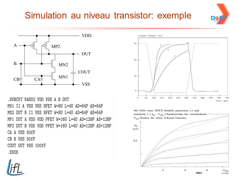 Simulation au niveau transistor: exemple