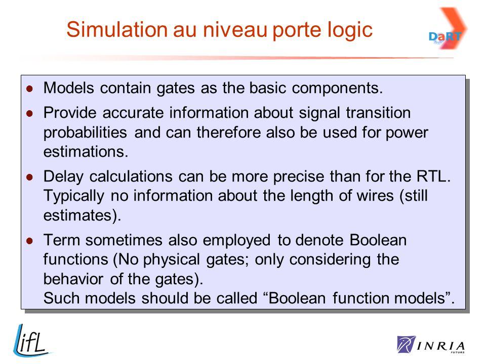 Simulation au niveau porte logic
