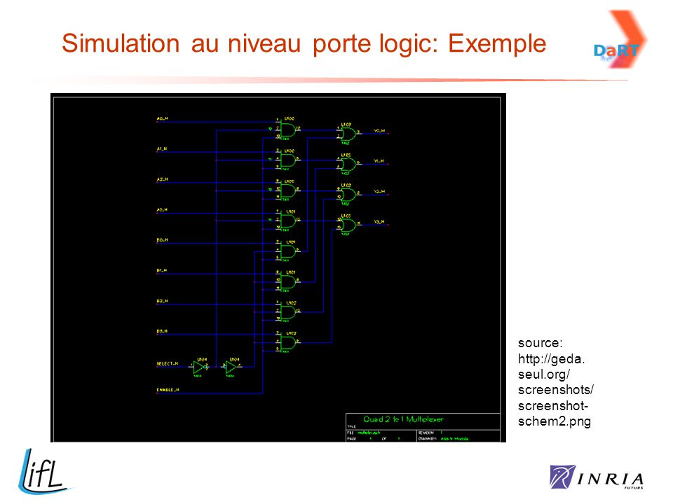 Simulation au niveau porte logic: Exemple