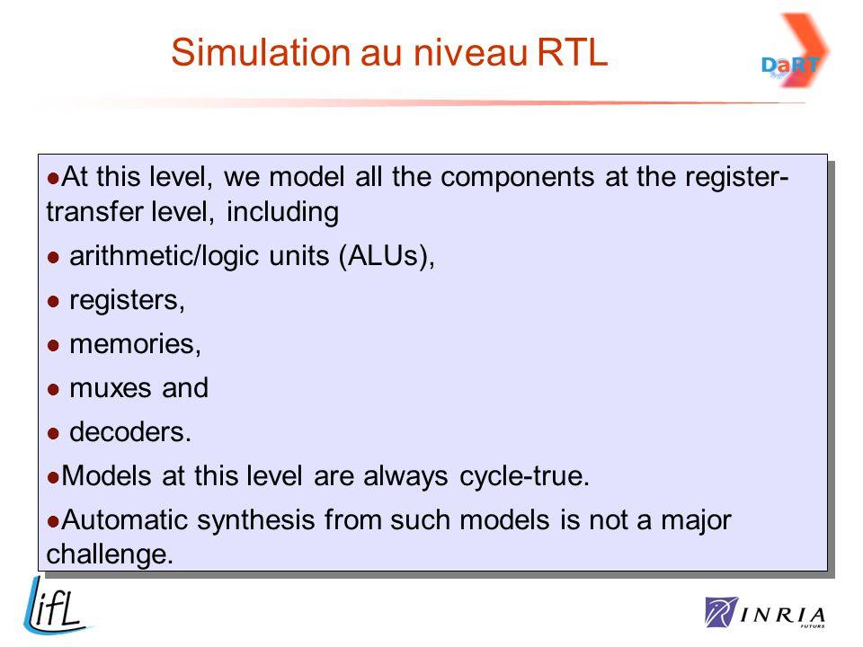 Simulation au niveau RTL