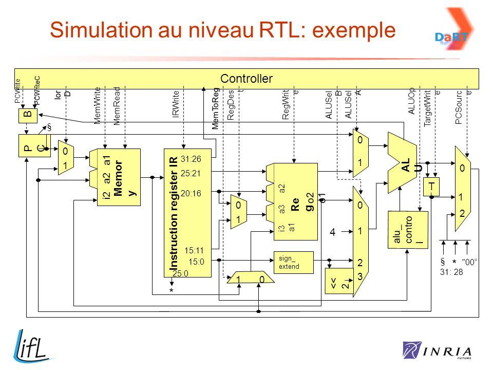 Simulation au niveau RTL: exemple