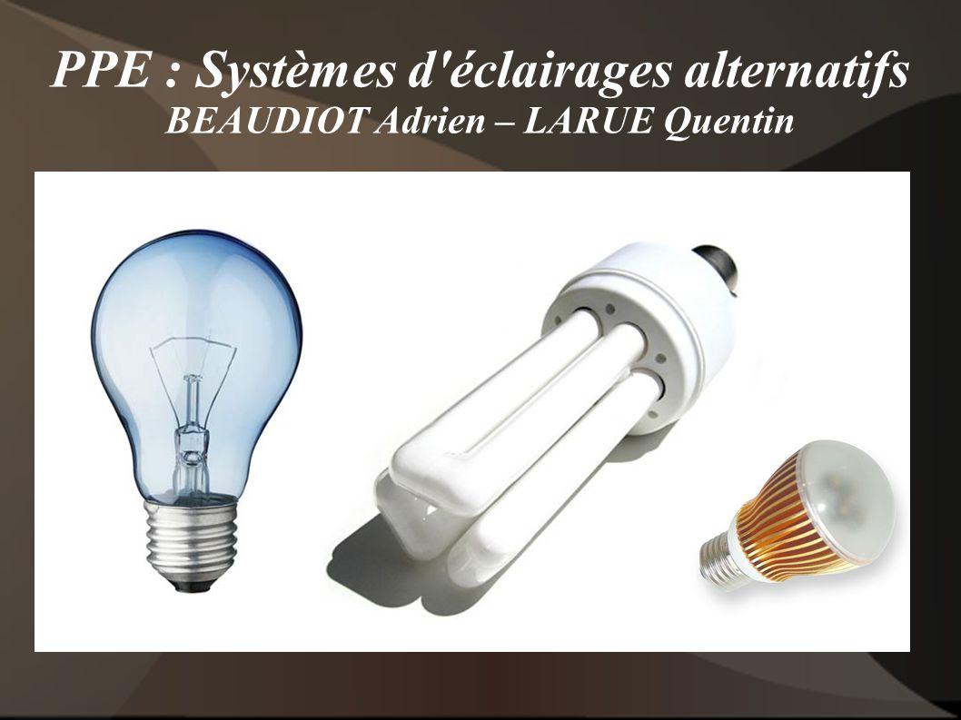 PPE : Systèmes d éclairages alternatifs BEAUDIOT Adrien – LARUE Quentin