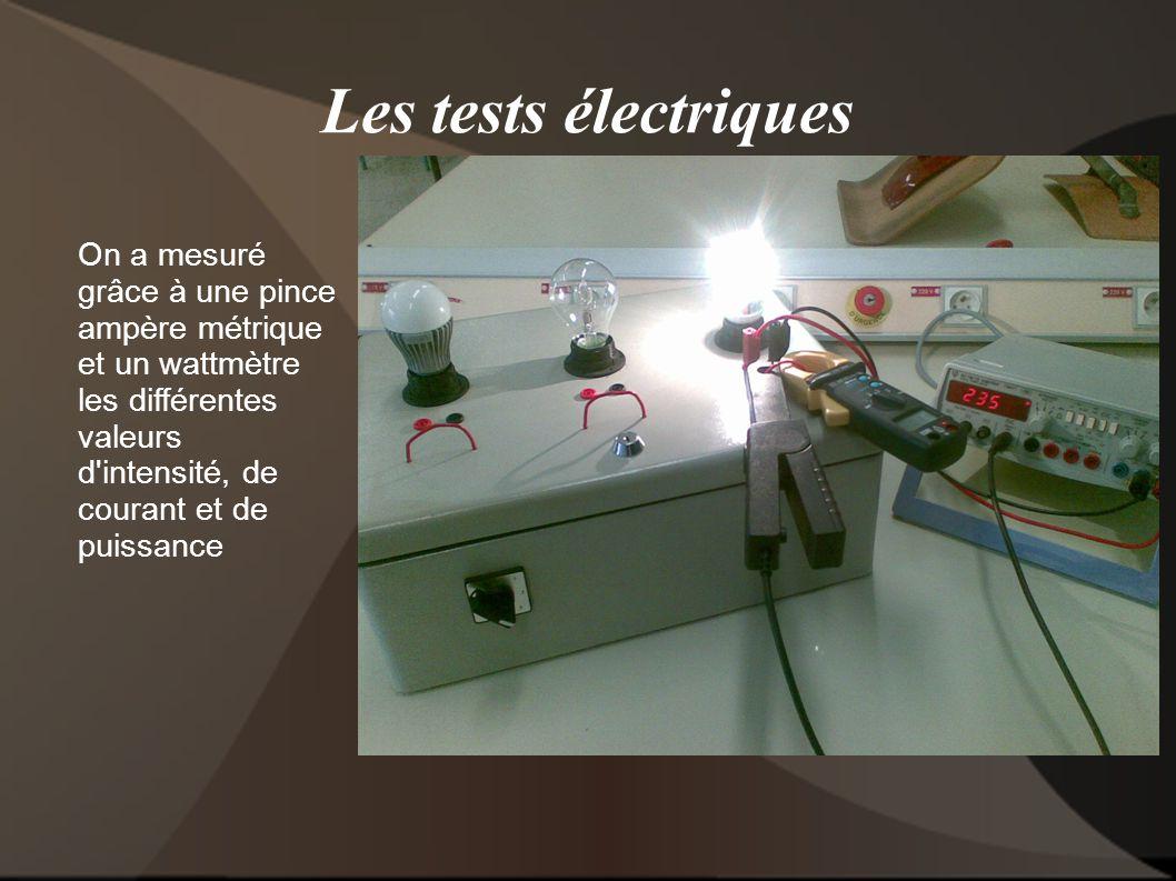 Les tests électriques