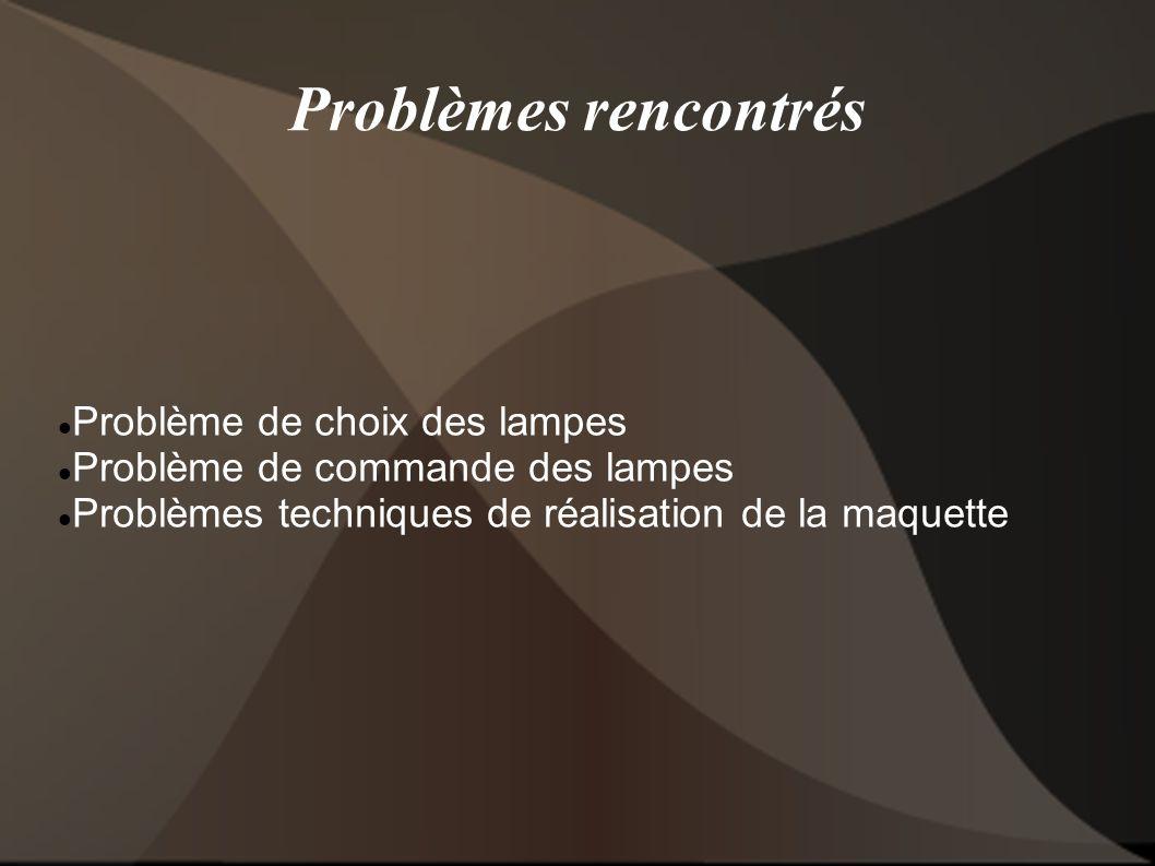 Problèmes rencontrés Problème de choix des lampes