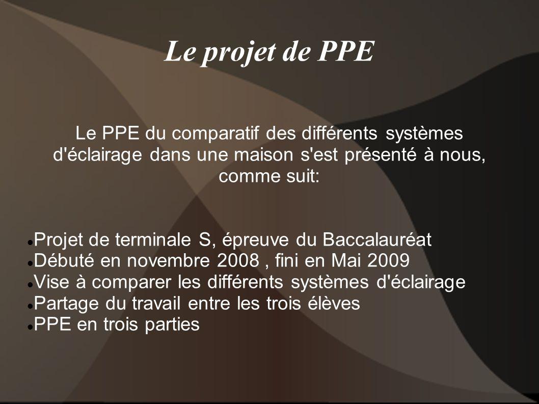 Le projet de PPE Le PPE du comparatif des différents systèmes d éclairage dans une maison s est présenté à nous, comme suit: