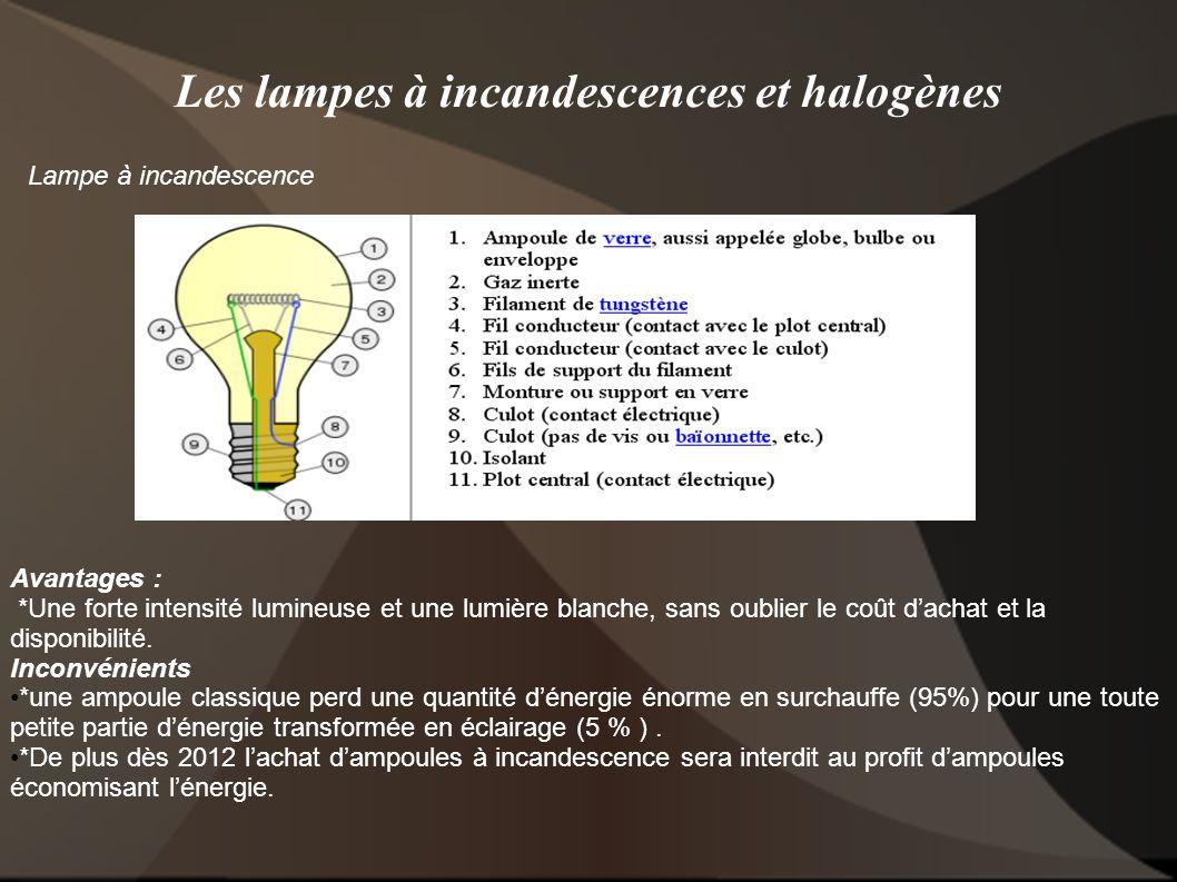 Les lampes à incandescences et halogènes