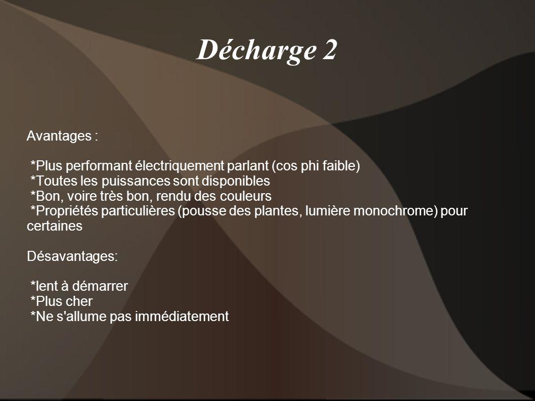 Décharge 2 Avantages : *Plus performant électriquement parlant (cos phi faible) *Toutes les puissances sont disponibles.