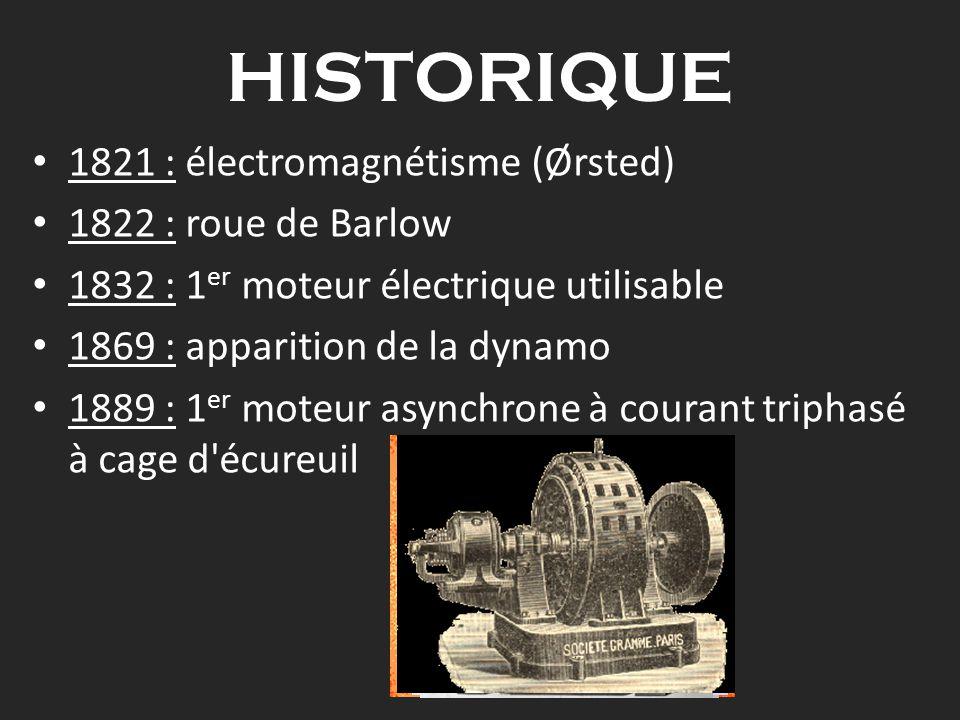 HISTORIQUE 1821 : électromagnétisme (Ørsted) 1822 : roue de Barlow