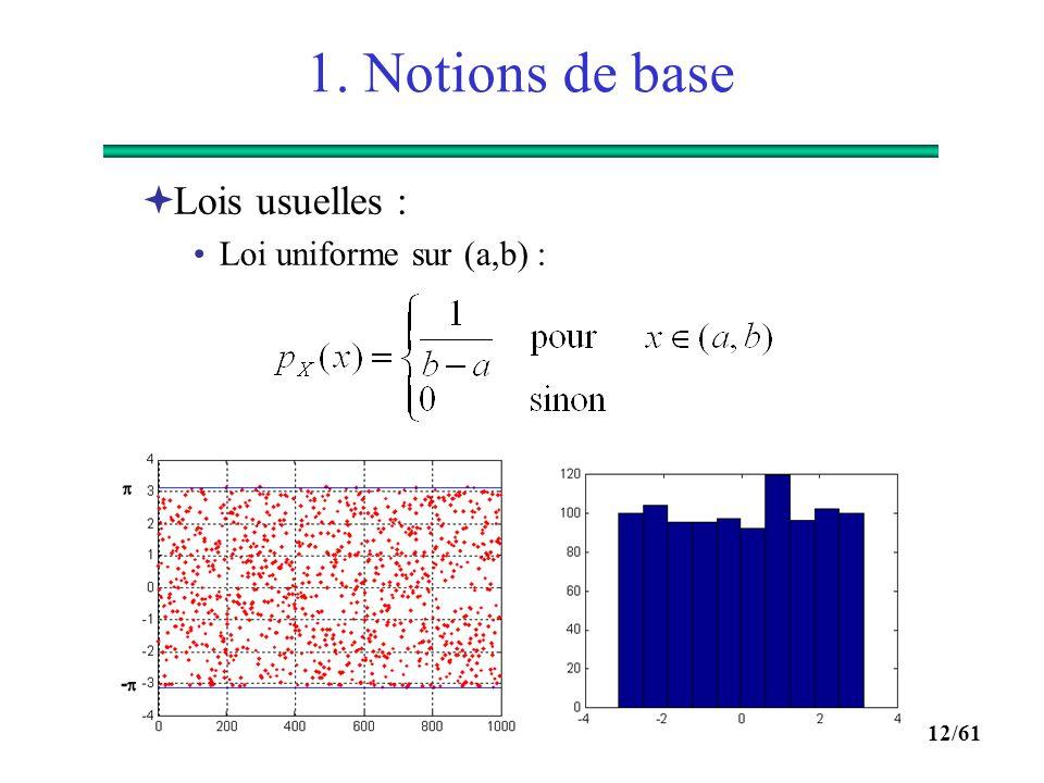 1. Notions de base Lois usuelles : Loi uniforme sur (a,b) :