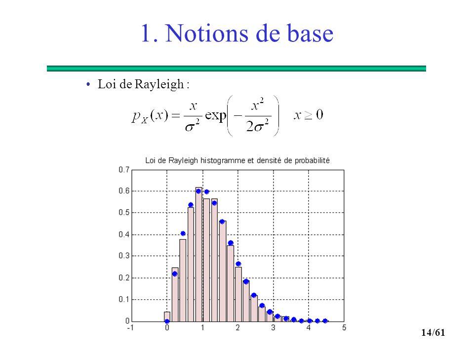 1. Notions de base Loi de Rayleigh :