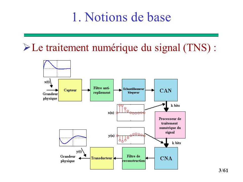 1. Notions de base Le traitement numérique du signal (TNS) :