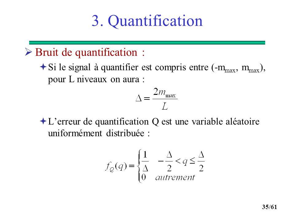 3. Quantification Bruit de quantification :