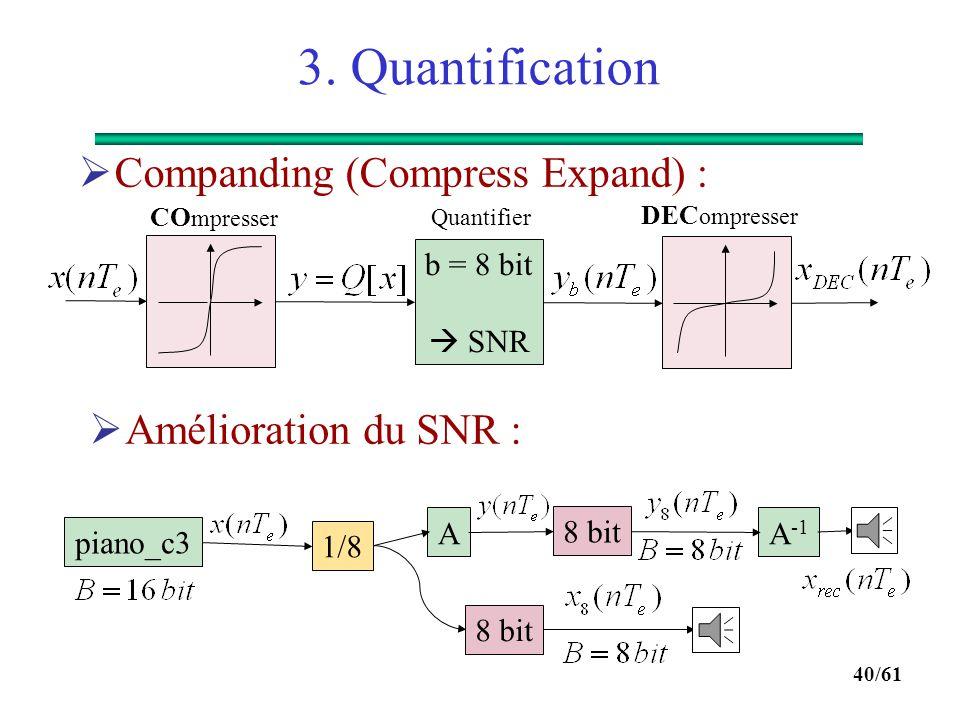 3. Quantification Companding (Compress Expand) : Amélioration du SNR :