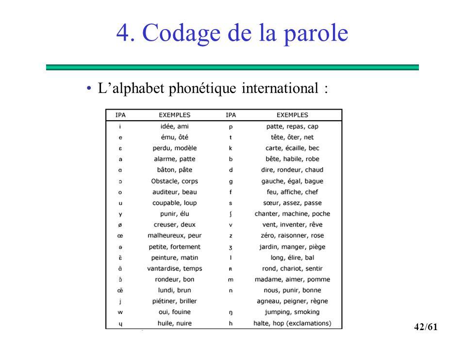 4. Codage de la parole L'alphabet phonétique international :