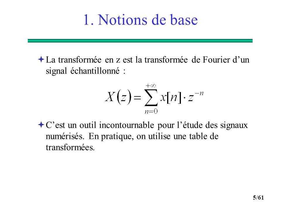 1. Notions de base La transformée en z est la transformée de Fourier d'un signal échantillonné :