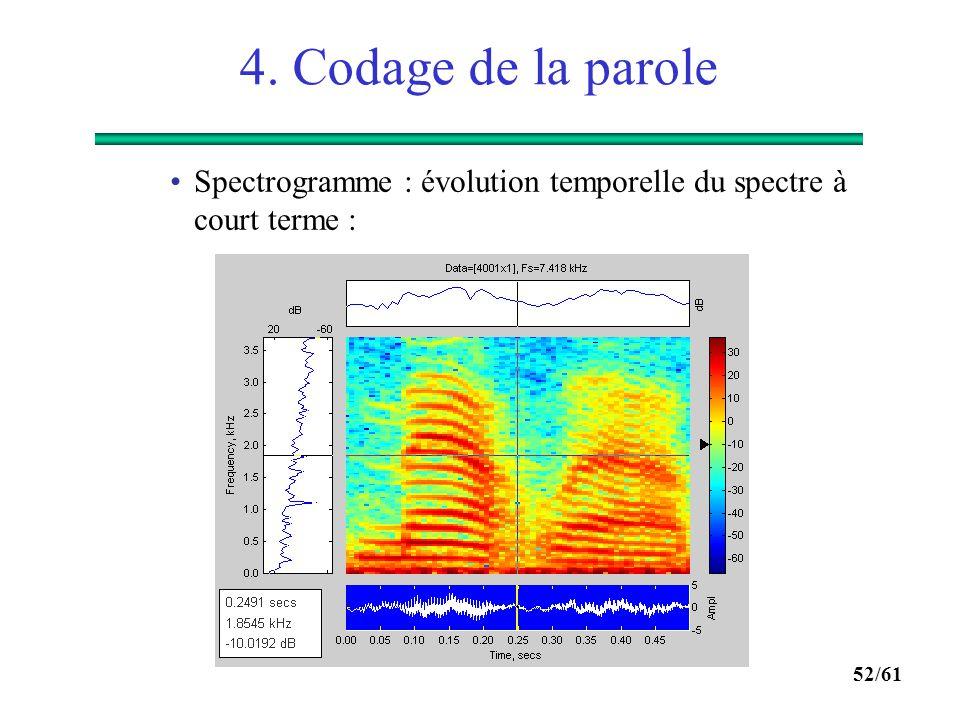 4. Codage de la parole Spectrogramme : évolution temporelle du spectre à court terme :