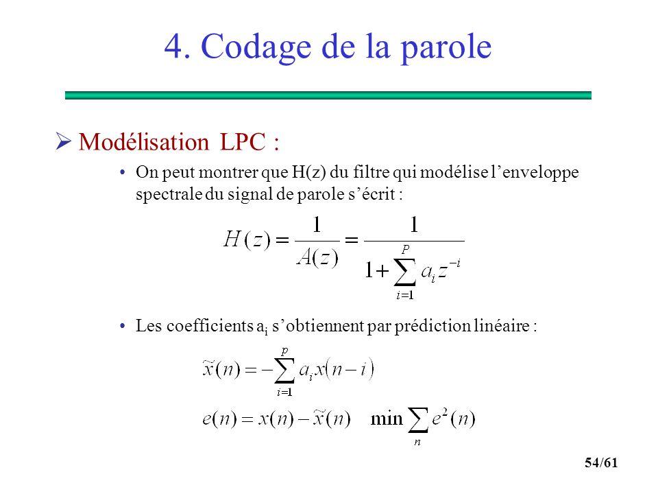 4. Codage de la parole Modélisation LPC :