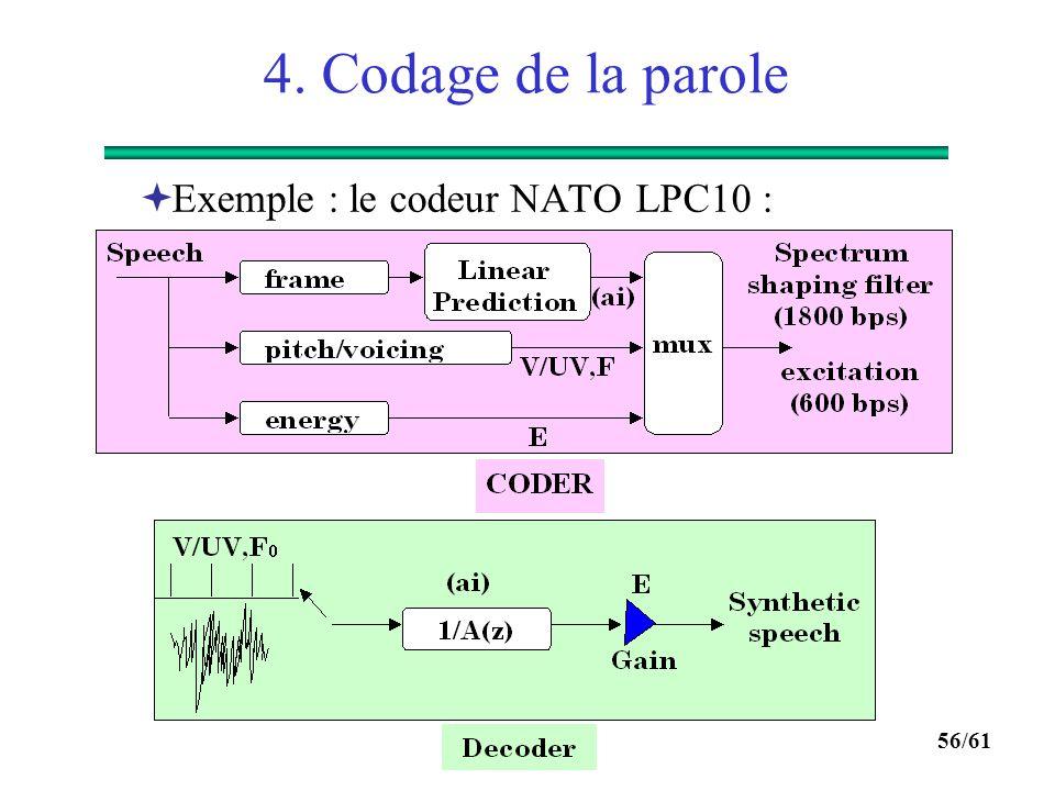 4. Codage de la parole Exemple : le codeur NATO LPC10 :