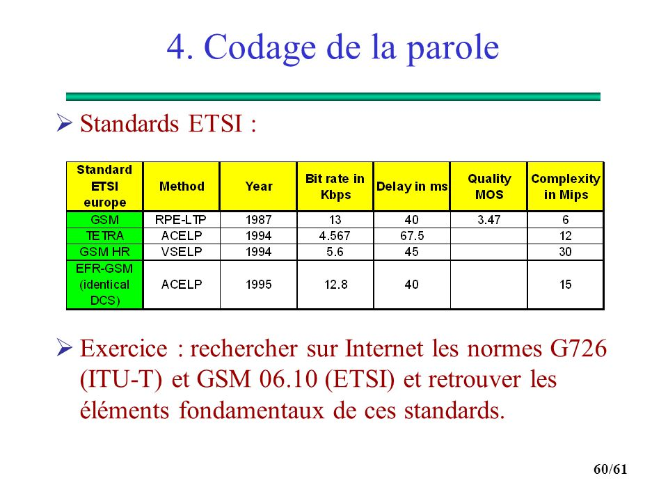 4. Codage de la parole Standards ETSI :