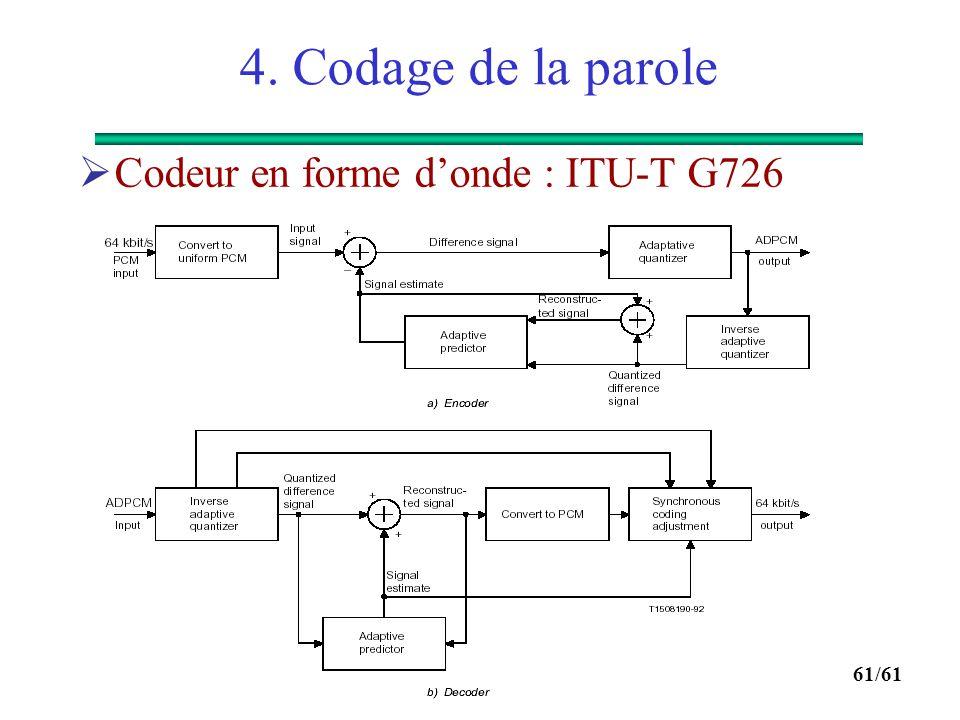4. Codage de la parole Codeur en forme d'onde : ITU-T G726