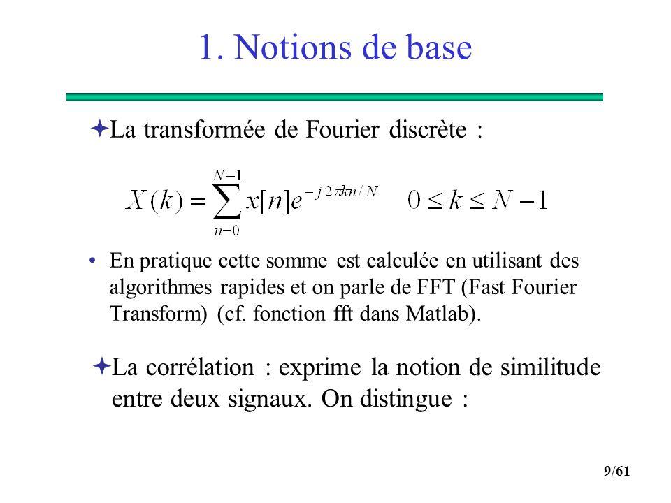 1. Notions de base La transformée de Fourier discrète :