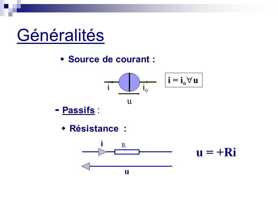 Généralités - Passifs : w Source de courant : i = io u u io i