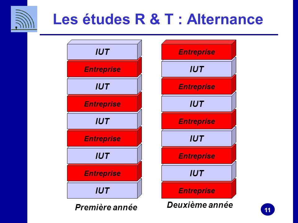 Les études R & T : Alternance