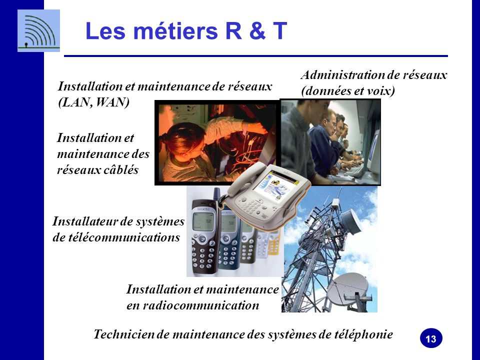 Les métiers R & T Administration de réseaux (données et voix)