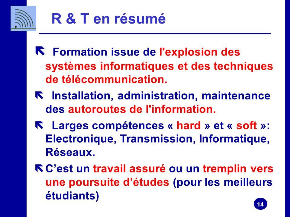 R & T en résumé Formation issue de l explosion des systèmes informatiques et des techniques de télécommunication.